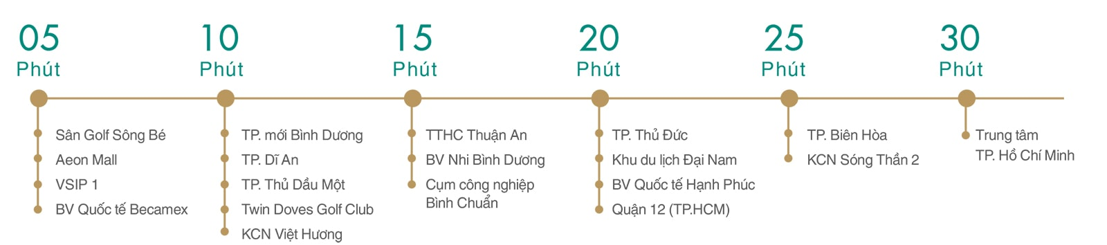 tien-ich-ngoai-khu-04-min